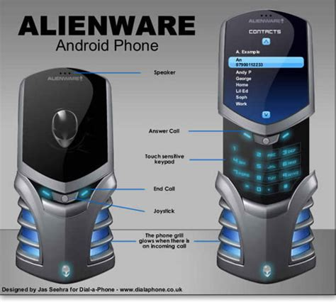what is an android device alienware phone with android