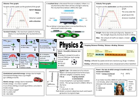 aqa a2 physics capacitors revision aqa p2 revision poster by toonfan teaching resources tes