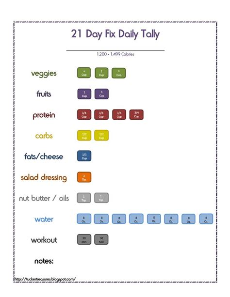 Results Transformation 21 Day Detox by 21 Day Fix Diet Daily Tally Sheets 21 Day Fix