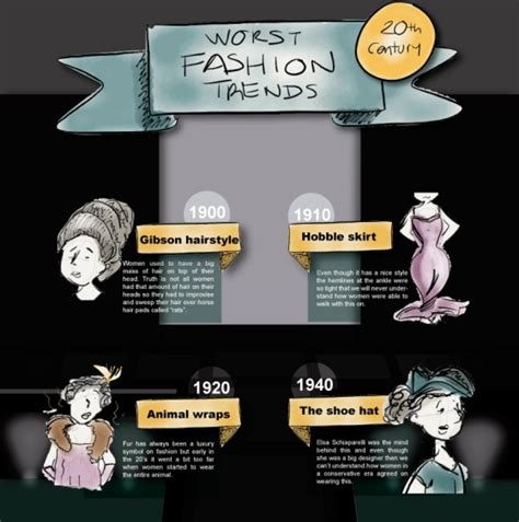 worst home design trends worst fashion trends of the 20th century infographic