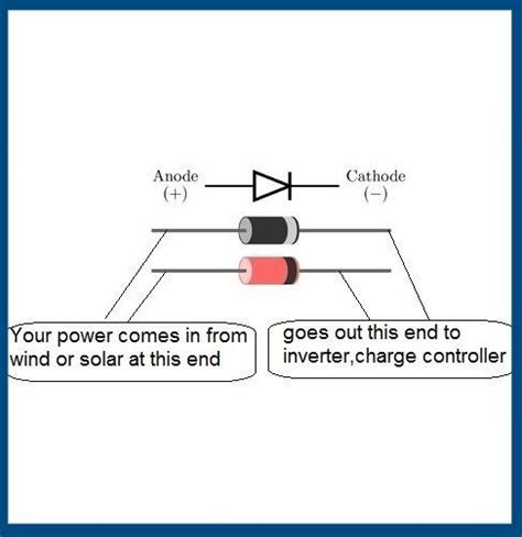 12 volt solar panel diode diagram 12 free engine image