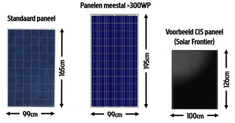 zonnepanelen 6 panelen elektriciteit opwekken met zonnepanelen pv deel 6