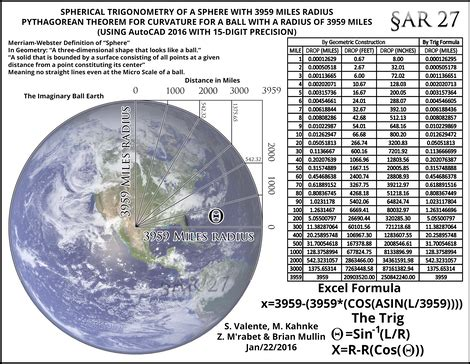 curvature of the earth calculator debate topic pro spherical vs flat earth con debate org