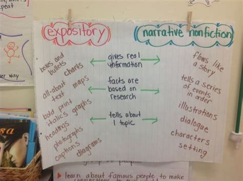 biography vs autobiography anchor chart types of nonfiction anchor chart readers workshop