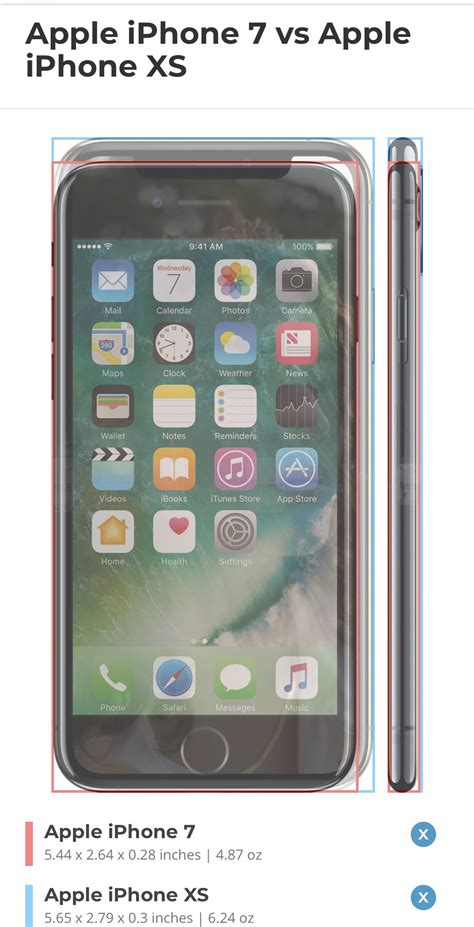 screen size comparison    models mm iphone
