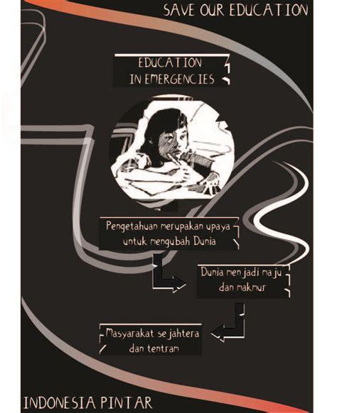 desain grafis tema pendidikan poster pendidikan kelas desain belajar desain grafis mudah