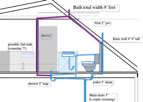 bathroom vent diagram bathroom vent diagram repair wiring scheme