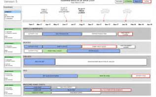 project roadmap template what is a project roadmap a 101 for roadmap basics
