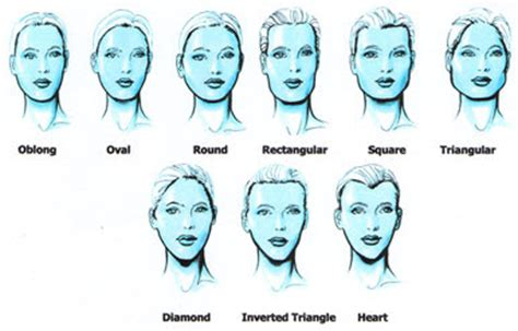 types of hair for types of faces hairstyle and make up hair styles cuts according to face type