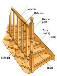 Exterior Stair Parts by Chez Larsson The Stairs Part 2