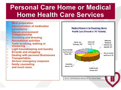 home health care business plan home health care services