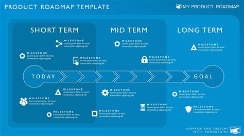 technology roadmap powerpoint template ppt powerpoint images