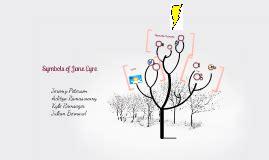 Themes In Jane Eyre Prezi   symbols and themes in jane eyre by aditya ramaswamy on prezi