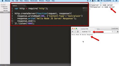 simple node js server exle create a simple http server with node js ilovecoding