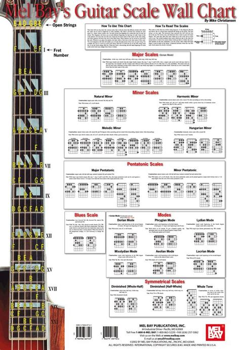 learn guitar notes pdf 25 best ideas about guitar scales on pinterest music