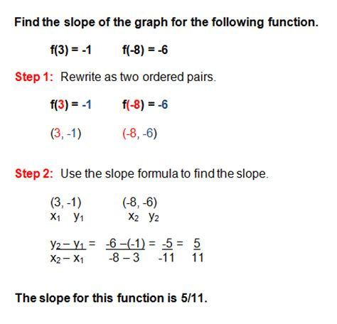 exle of linear function slope and linear functions