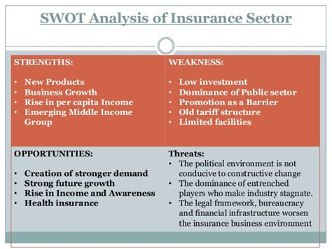 Mba Swot Analysis Of Pharmaceutical Industry by Industry Swot Analysis Wisely Rather Tk