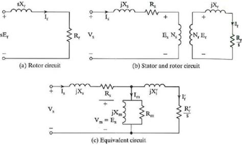 induction motor equivalent circuit diagram induction motor