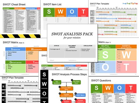 swot analysis templates 24 slides of strategic swot