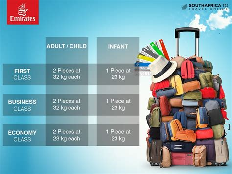 airline cabin baggage emirates carry on baggage allowance economy
