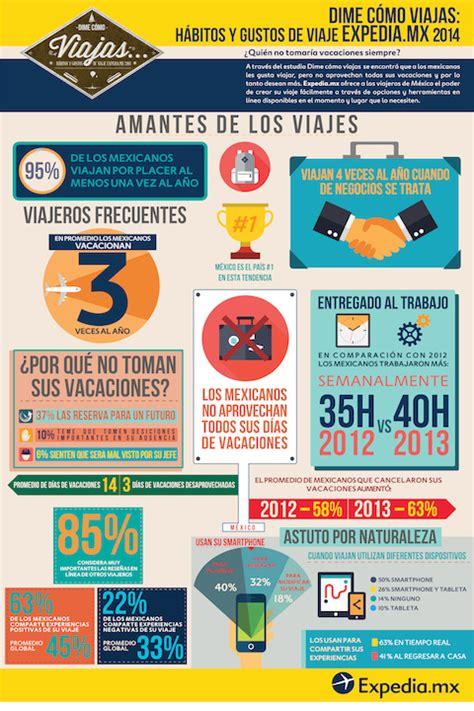 tips y noticias agencia de viajes turifax 62 de mexicanos que viajan por negocios lo extienden a
