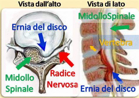 materasso ergonomico significato osteopatia torino dottor dante donato