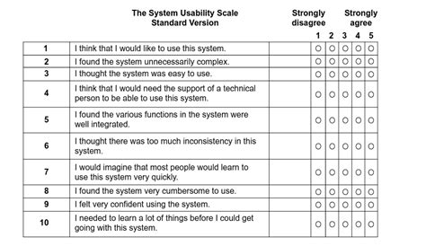 system usability scale template best dissertation writing questionnaire