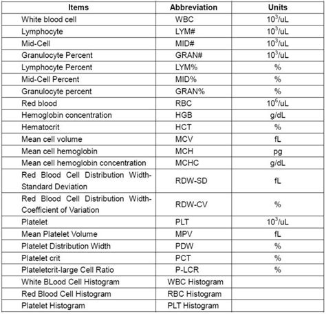Mba 20 Blood Test by Hematology Analyzer Cbc 6000 Rbc Counter Test Buy