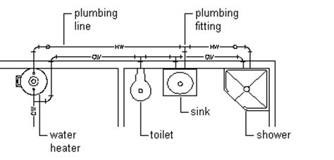 Cold Water Systems Plumbing by Plumbing Runs And Lines