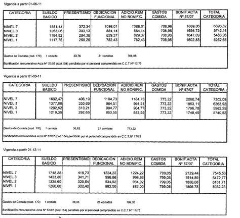sueldos servicio domestico 2016 sueldo servicio domstico 2016 sueldo servicio domstico