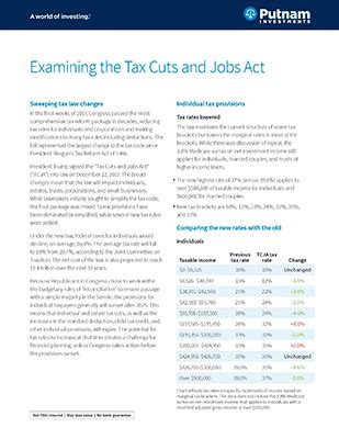 understanding tax reform is critical for financial planning