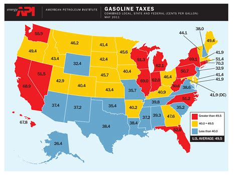 a look at gasoline taxes in the united states