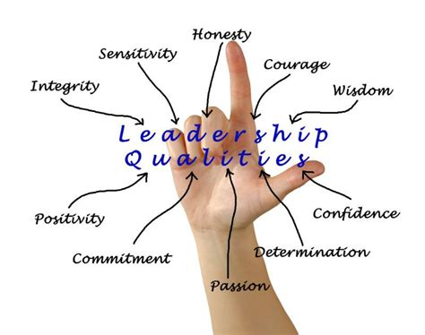 Renebook Notes On Leadership From Dealer In To Problem Solver summary of leadership qualities