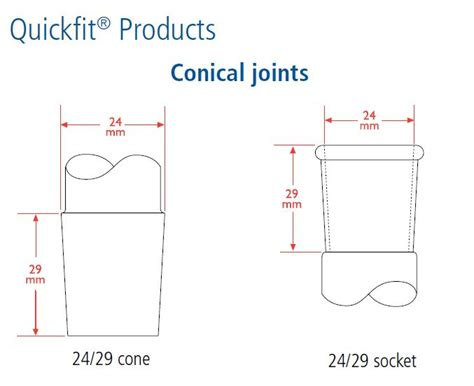 For Conical Joints No 24 glassware conical joint sizes bacto labratories pty ltd