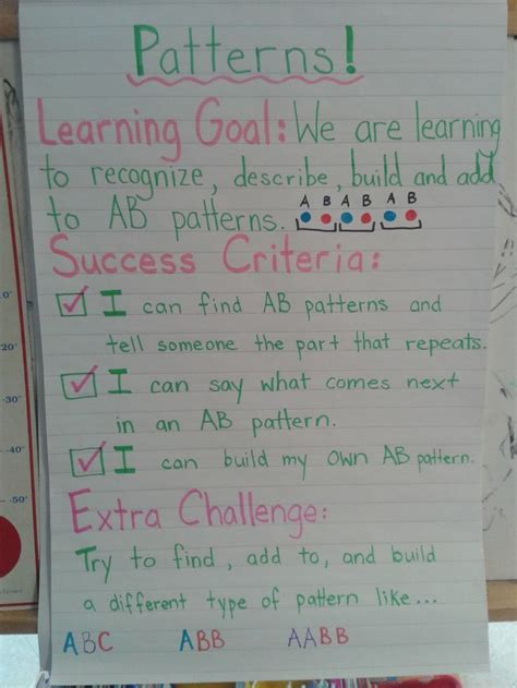 pattern poem kindergarten patterning learning goals and success criteria for