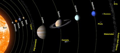 fotos del sistema solar the sun has set abril 2010
