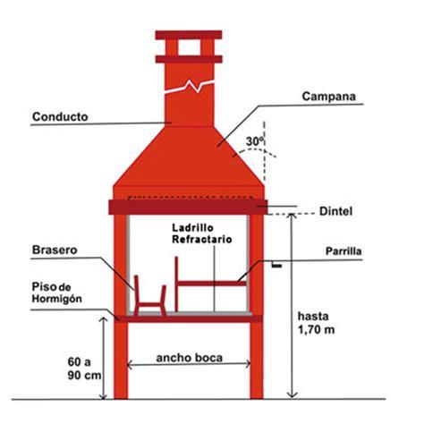 como hacer chimenea como hacer una chimenea de obra como hacer una chimenea