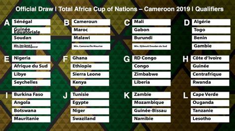 Calendrier Cm 2018 Zone Afrique 201 Lim Can 2019 Composition Des 12 Groupes