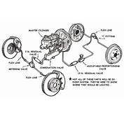 Proportioning And Residual Valves