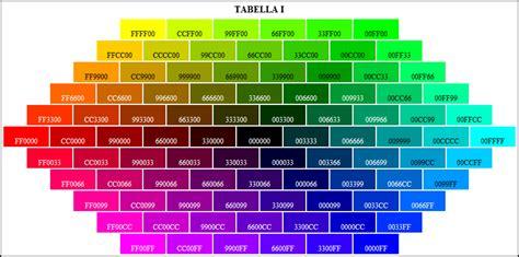 tavola colori esadecimali computer molto di pi 249 forums tabella dei colori con