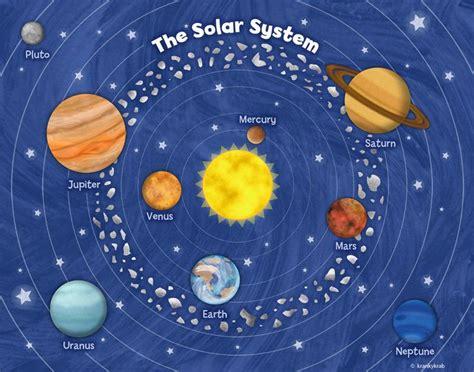 best 25 solar system room ideas on pinterest solar 25 unique solar system room ideas on pinterest boys space