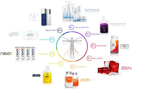 Suplemen Reserve produk jeunesse global indonesia
