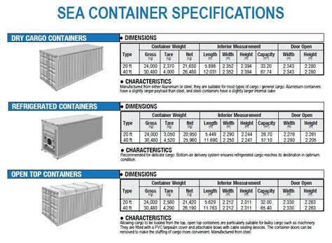 shipping container dimensions container dimensions