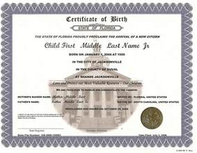 Birth Certificate Template Word Birth Certificate Template For Microsoft Word Example
