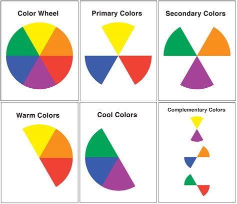 activity pattern znaczenie creat ed color wheel elementary art class