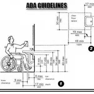 Design kitchen sink ada compliant bathroom sinks ada guideline ada