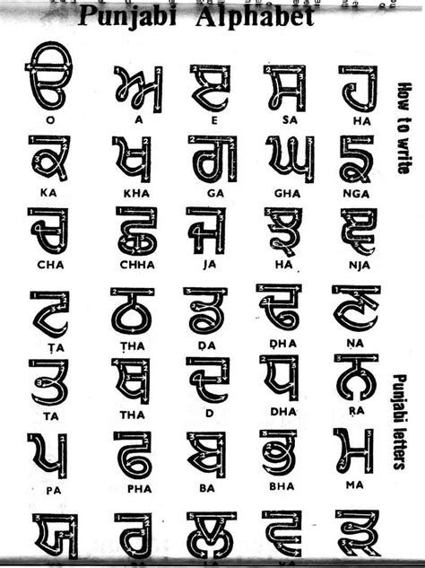 Letter Punjabi How To Write Punjabi Letters Rinny