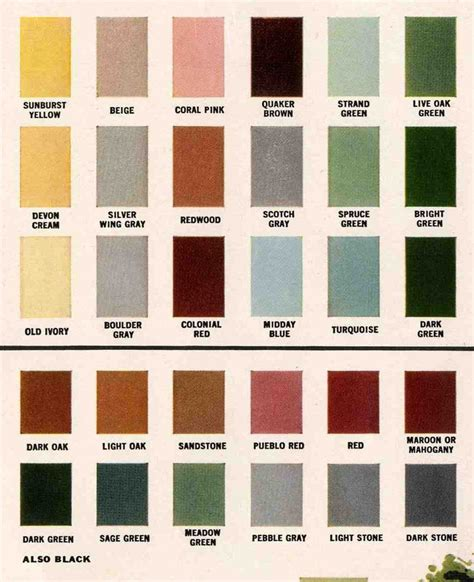 Painting Color Schemes | exterior paint color schemes pictures choose your