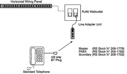 bt to rj45 wiring diagram free wiring
