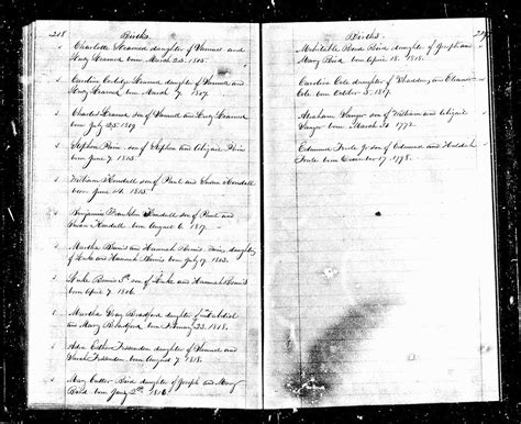 Birth Records Ma Vital Records Of Watertown Ma Births